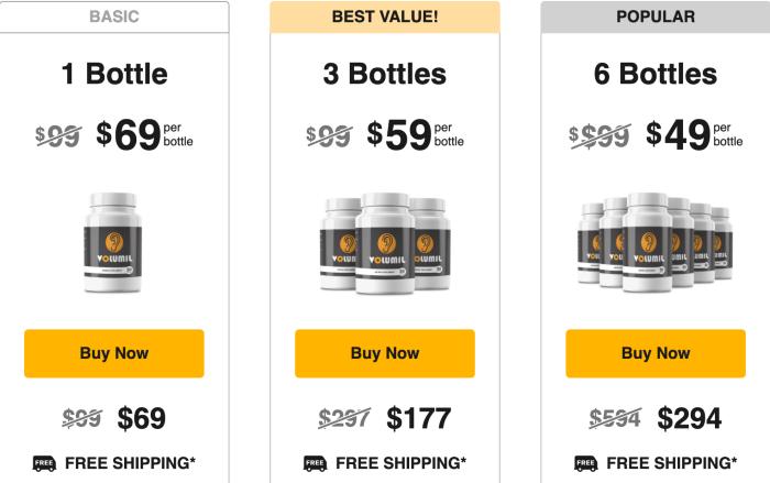 volumil price